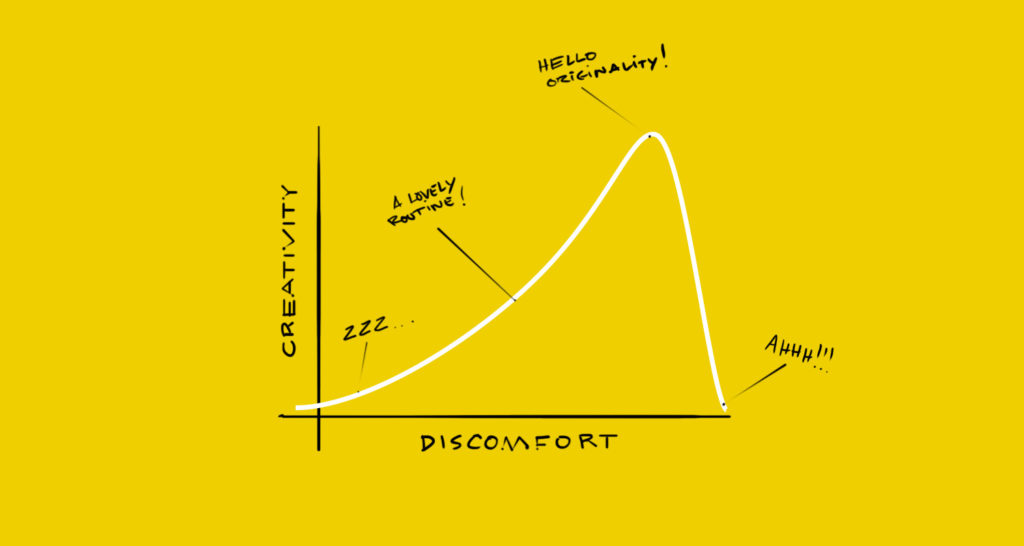 creativity vs discomfort chart